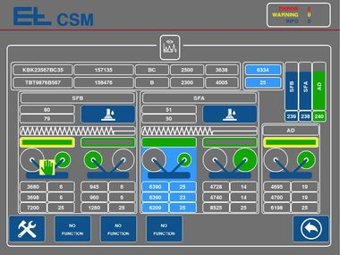 Automatisation de process ELCorruMatic CSM